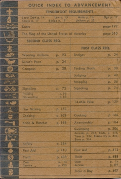 1st Edition, 1st printing back cover