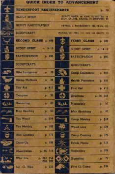 1st Edition, later back cover